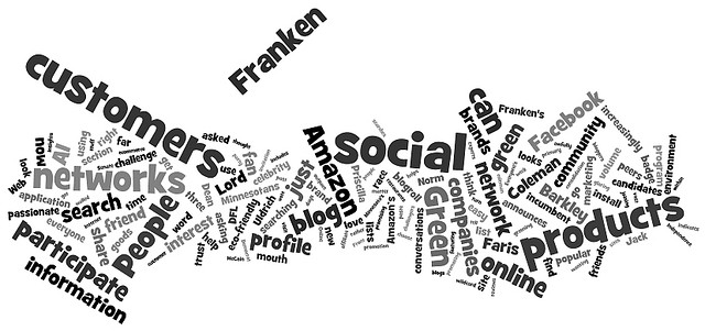 Wordle Cloud of the Internet Marketing Blog | Some rights reserved by David Erickson